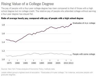 College Value 5-27-2014