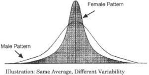 Male_female_average